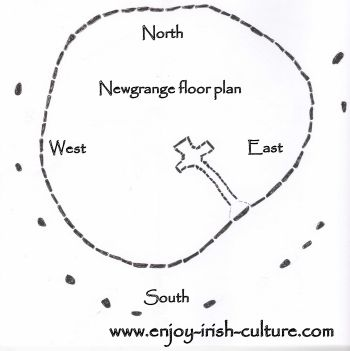 The floor plan of  the Newgrange megalithic tomb in County Meath, Ireland.